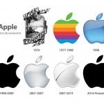 erredoble_evolucion_logotipos_2